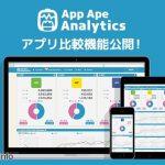 特定のアプリ利用者の情報を見れちゃうマーケティング用のサービス